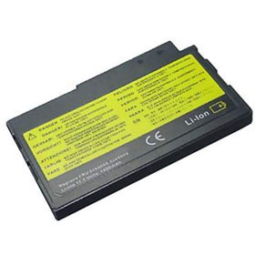 ThinkPad 02K6580 Series